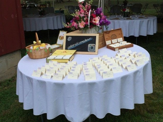 Tmx 1440168332191 Img3221 Branford wedding catering
