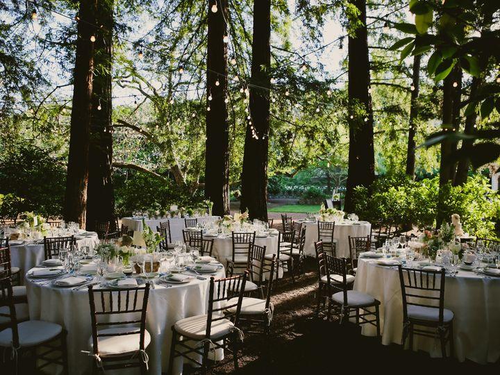 Tmx 6064 51 663923 Saint Helena, CA wedding planner