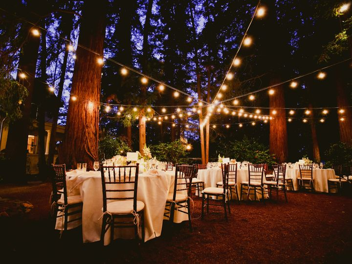 Tmx 6111 51 663923 Saint Helena, CA wedding planner