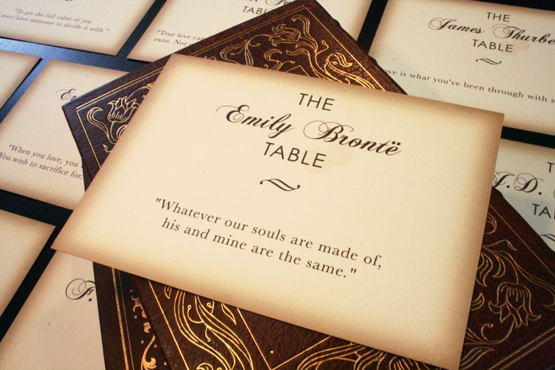 book table names