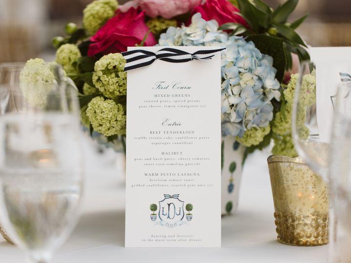 Tmx Davis Sneakpeek Highres 44 51 519923 158199499943592 Lake Forest, IL wedding planner