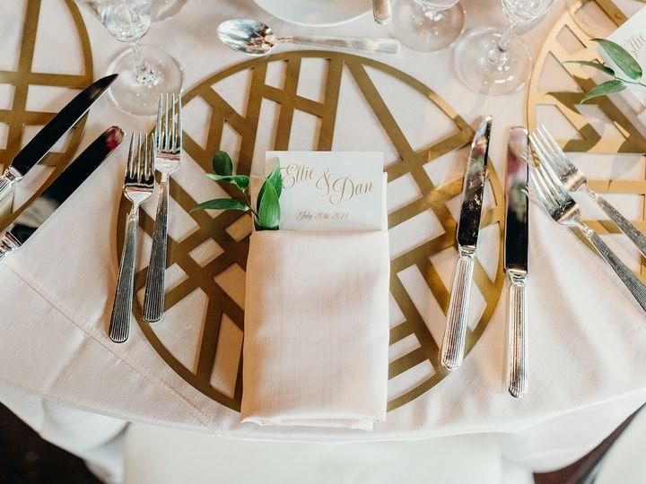 Tmx De 503 51 519923 158199499625200 Lake Forest, IL wedding planner