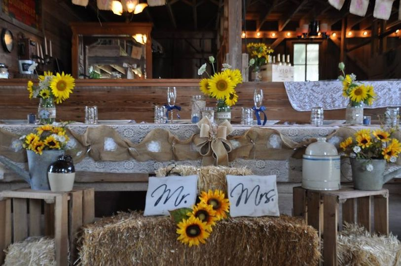 Country decorations borrowed from the bridal closet save brides with additional expenses.  Weekend...