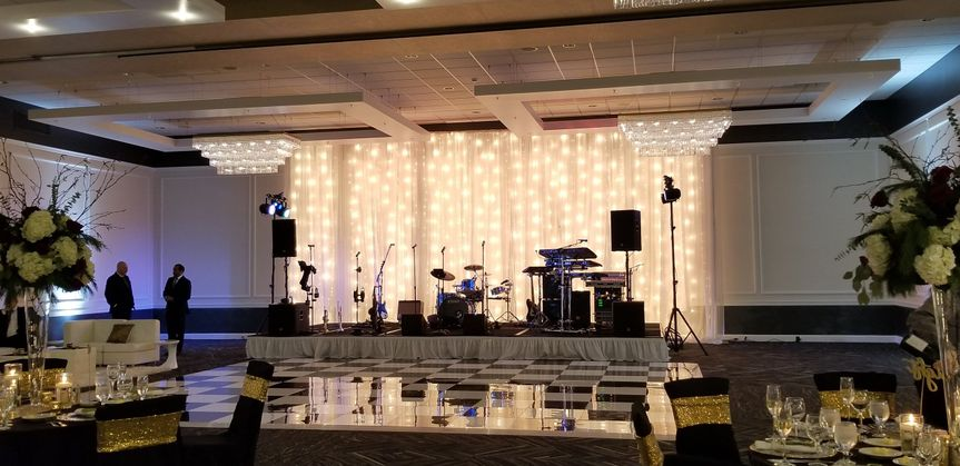 Dancefloor in Ballroom