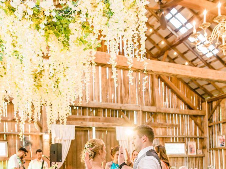 Tmx Img 6999 51 938133 1569984641 Columbus, IN wedding band