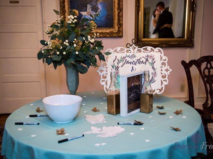 Tmx 11243992 10206886548625404 986585446687915198 N 1 51 688133 1573153638 Frederick, CO wedding florist