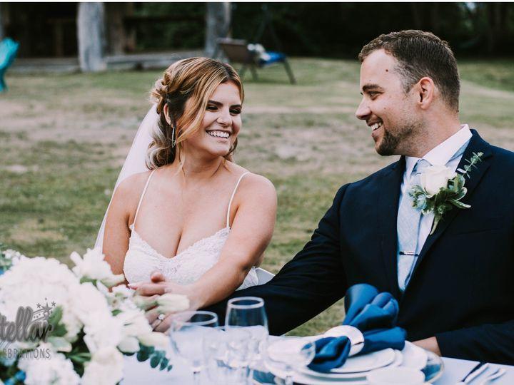 Tmx Julystylizedwedding 73 51 1911233 157989529290553 Bremerton, WA wedding planner