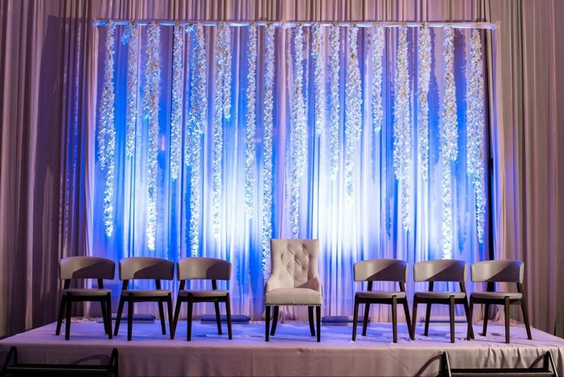 Transforming event spaces