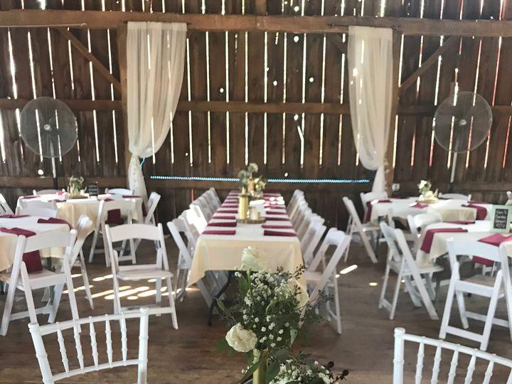 Tmx Img 2673 51 664333 East Jordan wedding venue