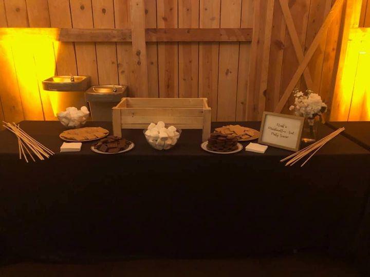 Tmx Shb3 51 1894333 1572532162 Land O Lakes, FL wedding catering