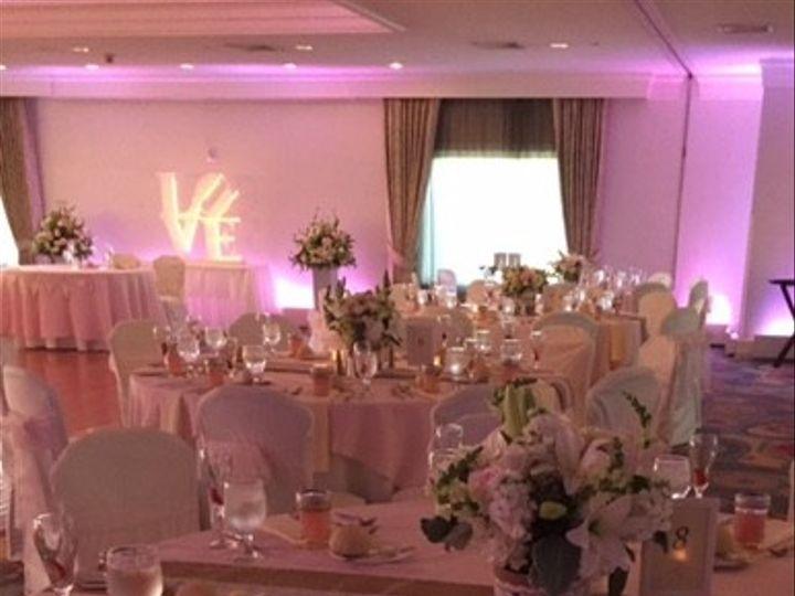Tmx 1472766707686 Favorite 24 Lansdale, PA wedding venue