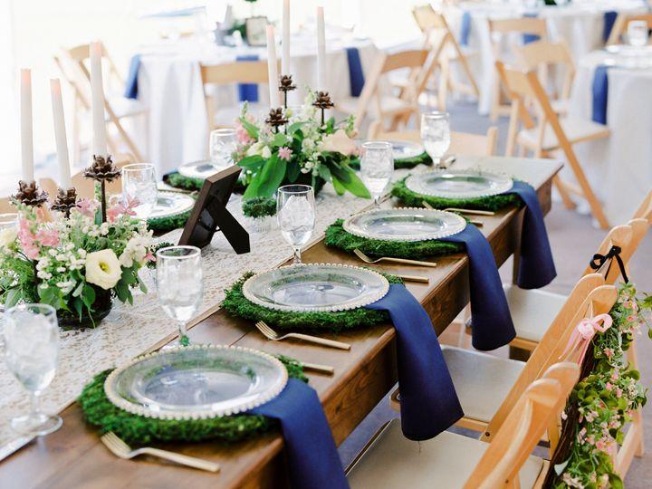 Tmx 1521053981 Db98d885f073468c 1521053975 0b0ca7208936cc71 1521053971192 8 Charles Kelly Wedd Durham wedding rental