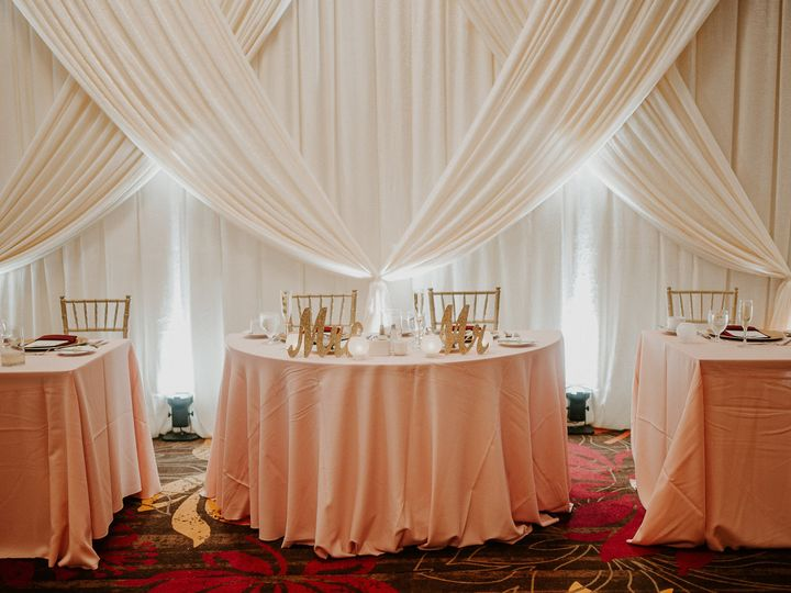 Tmx Abc 2123 51 580533 Cleveland, OH wedding venue
