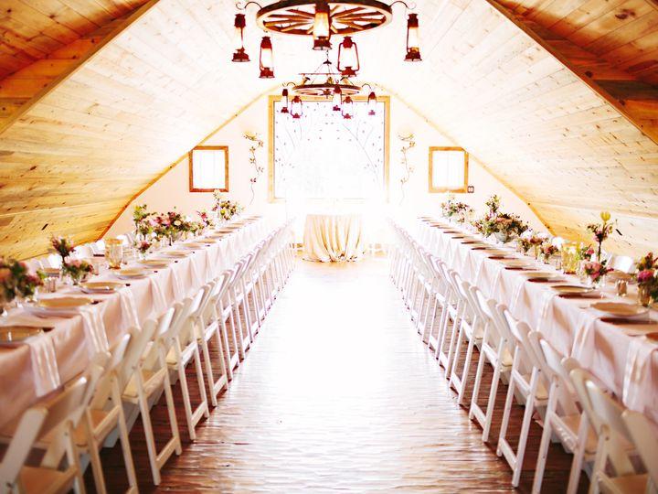 Tmx Loft7 51 490533 1568224691 Bailey, CO wedding venue