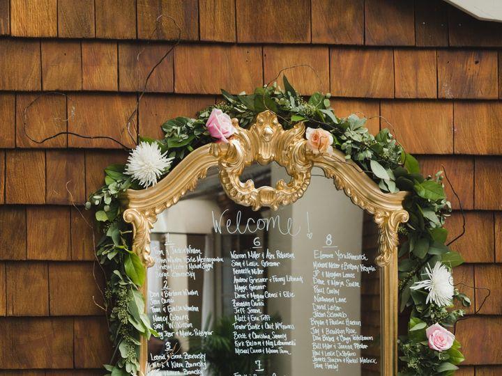 Tmx 1457209811970 Zh77912 Southampton wedding venue