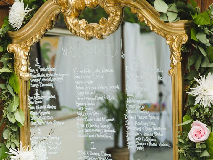 Tmx 1457217346121 Img8548 Southampton wedding venue
