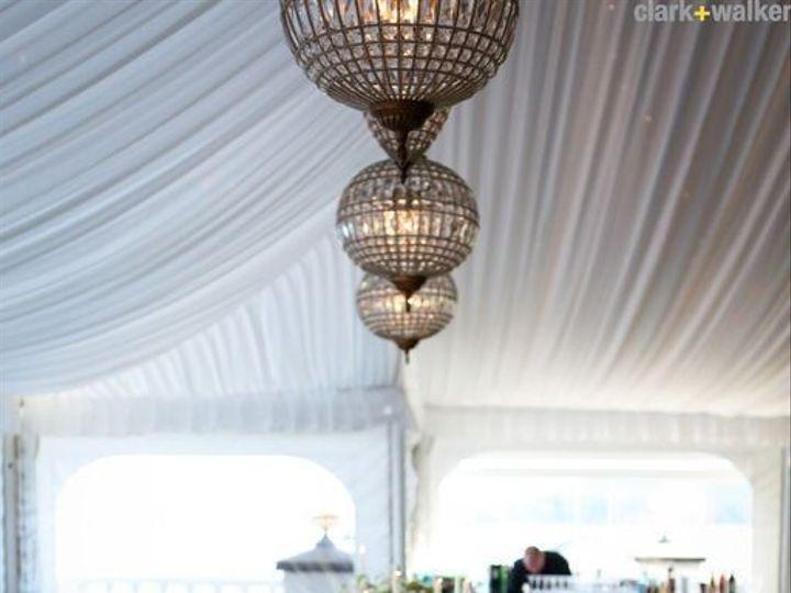 Tmx 1452805221223 193123393e91a68f69132575b20c8bd1 Tacoma wedding planner