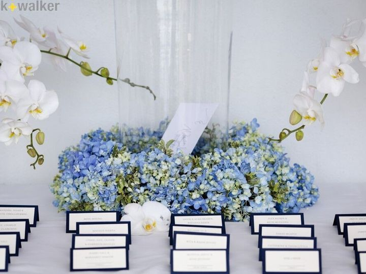 Tmx 1511053530846 Escort Cards Tacoma wedding planner