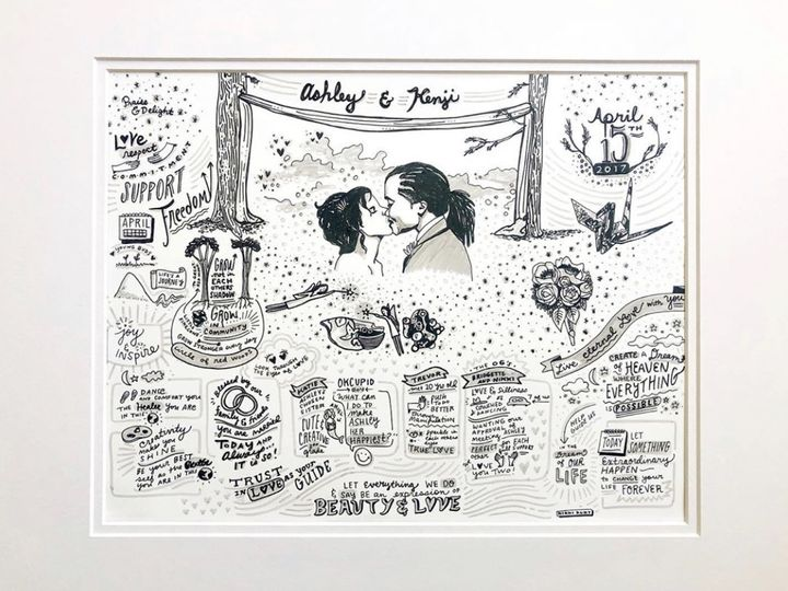 Tmx 3 Wedding Ashley Kenji Drawing Matted 51 1995633 160520075115348 Nicasio, CA wedding favor