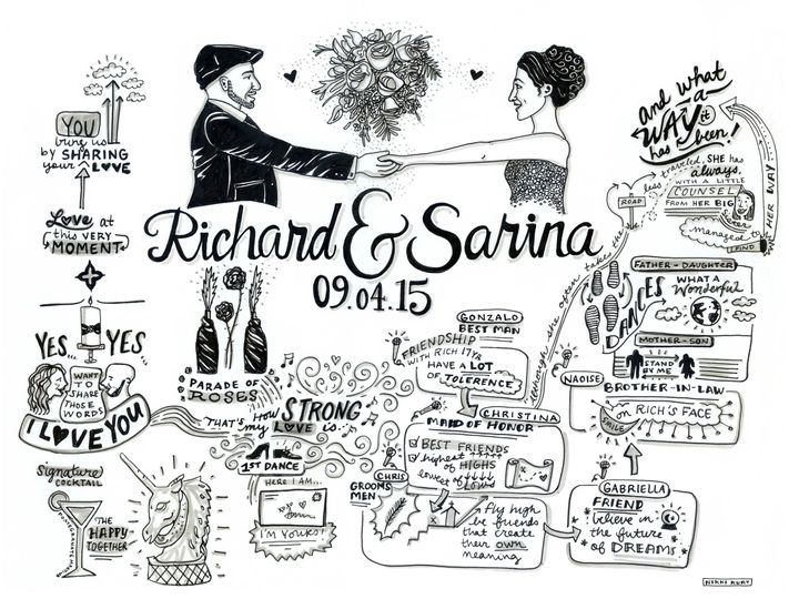 Tmx Wedding Sarina Richard Drawing 51 1995633 160520210256441 Nicasio, CA wedding favor