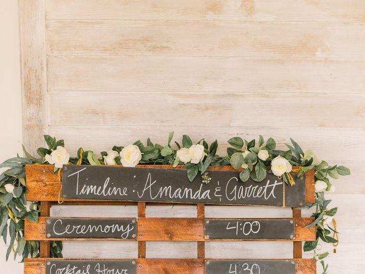 Tmx Amanda Garrett S Wedding Day 0124 51 1011733 160921581978983 Mims, FL wedding venue