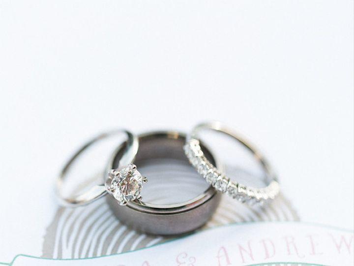 Tmx 1444054081511 0615grill339 Portland, OR wedding planner