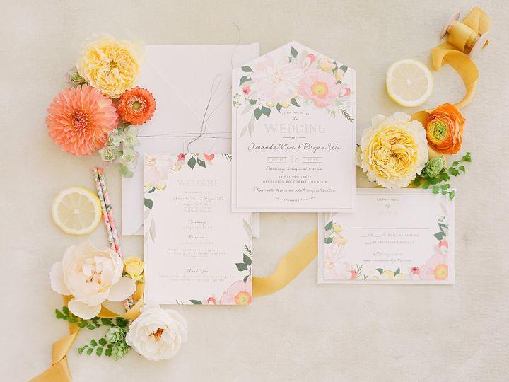 Tmx 2019 Bryan Amanda Wedding 002 51 167733 158571937125990 Portland, OR wedding planner