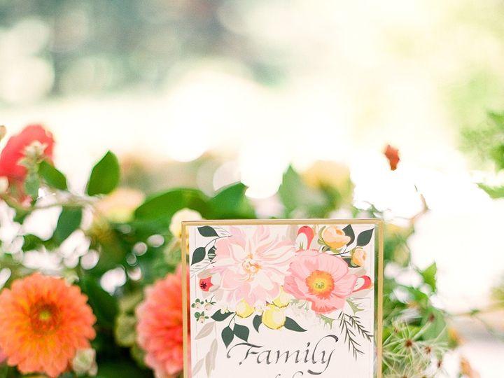 Tmx 2019 Bryan Amanda Wedding 440 51 167733 158571936836878 Portland, OR wedding planner