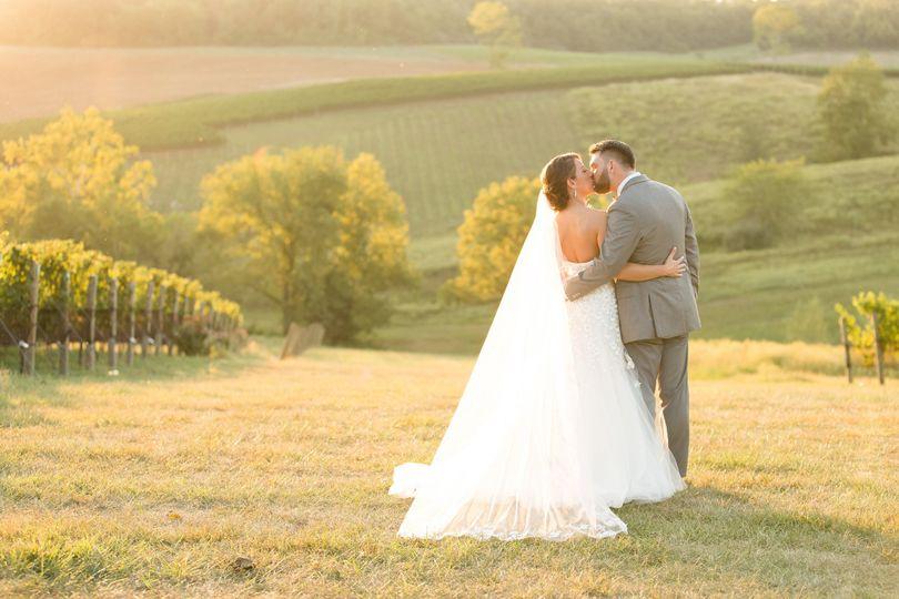 field view kiss