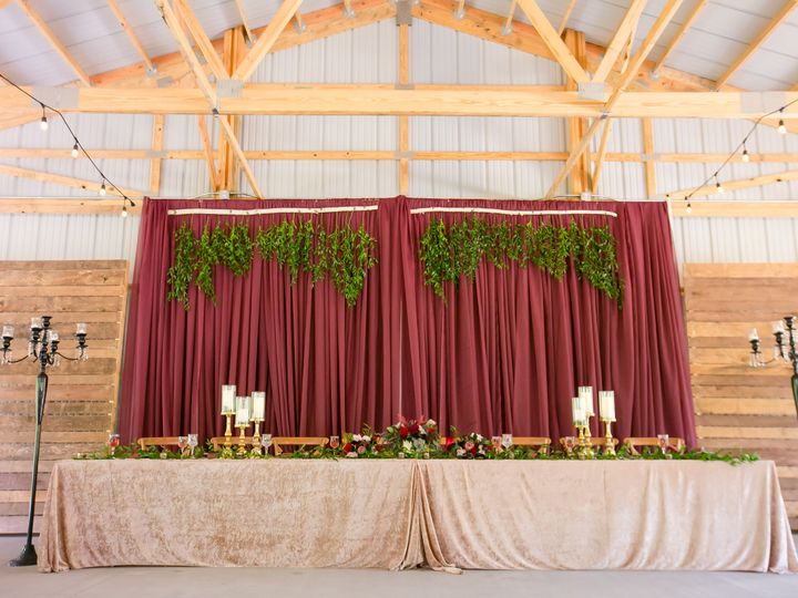 Tmx Round Barn Styled Shoot Jeannine Marie Photography 351 51 49733 161038305384816 Minneapolis wedding rental