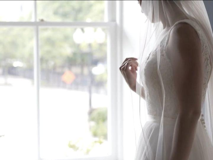 Tmx Screen Shot 2021 03 08 At 11 46 49 Am 51 784833 161522248138519 Boston, MA wedding videography