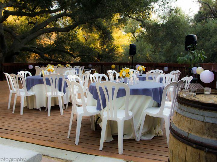 Tmx 1369003668722 Portfolio 107 Of 109 Topanga wedding venue