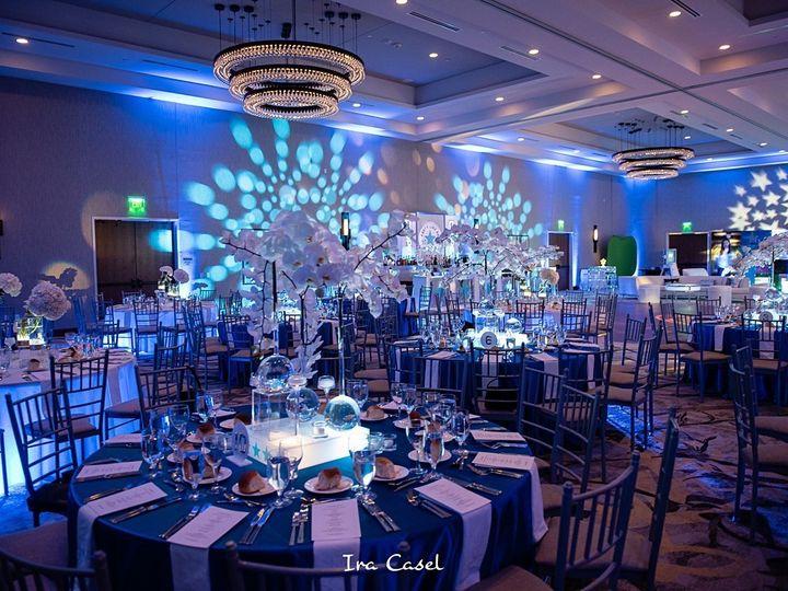 Tmx Cooper Bnai Mitzvah 51 939833 157989506663215 Berkeley Heights, NJ wedding venue