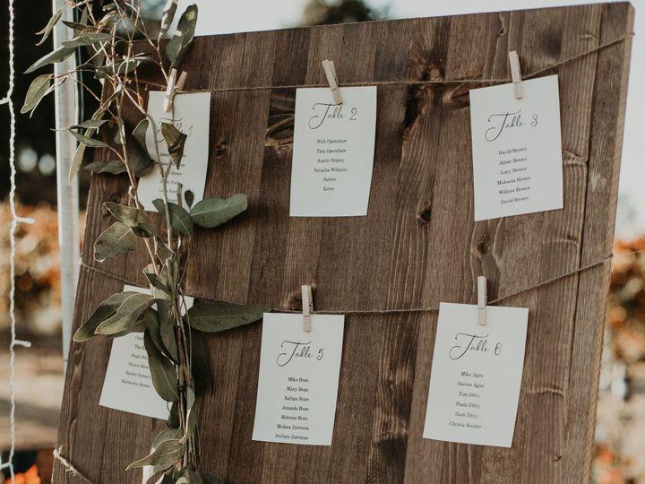 Tmx  Dsc5294 51 1020933 157705556526383 Sacramento, CA wedding photography