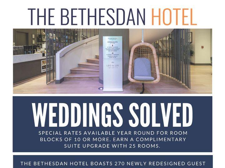 Tmx Wedding Block 1 51 1883933 158160201648173 Bethesda, MD wedding venue