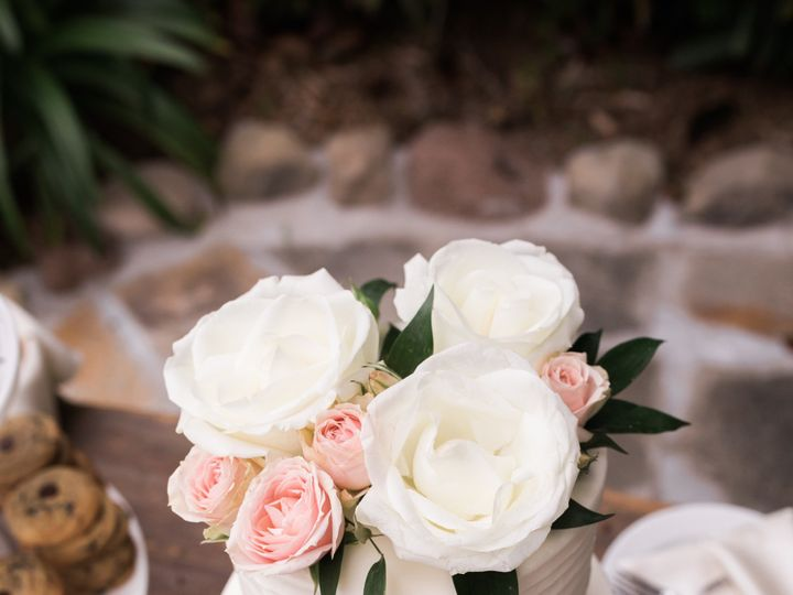 Tmx Cheyennechris 806 51 665933 1567307503 Camarillo, CA wedding cake