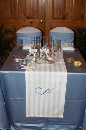 Monogrammed Table Runner Sweetheart Table