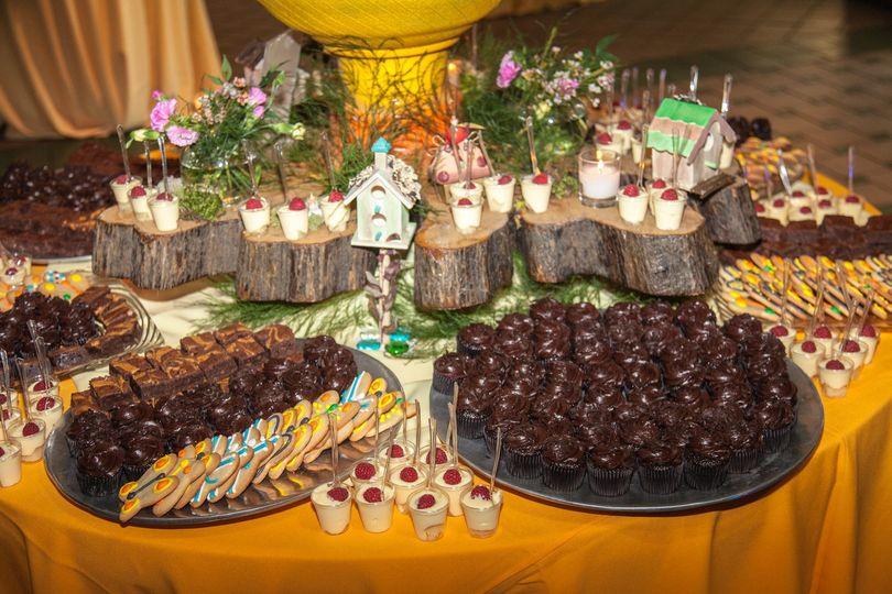 exzoo2012 desserts