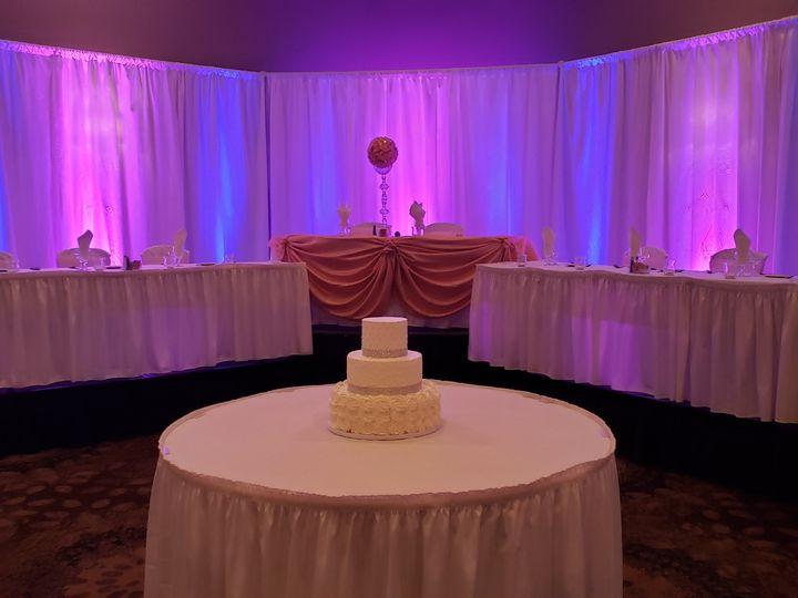 Tmx 20190414 150454 51 1341143 1570567319 Port Clinton, OH wedding dj