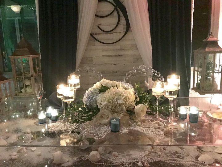 Tmx 7ql7qdcorgfnfttfbmmra Thumb 3681 51 1034143 V1 Parsippany, NJ wedding florist