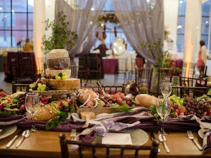 Tmx 56393210 2000880030216359 856076261577981952 O 51 1012243 Cleveland, OH wedding venue