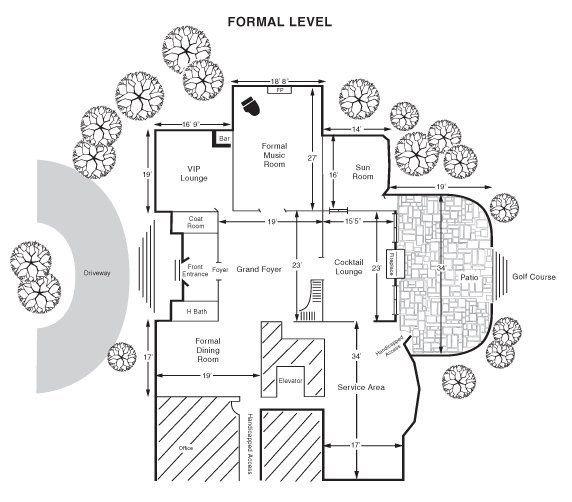 Formal Level