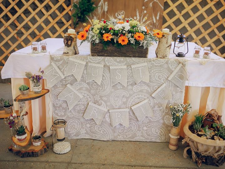 Tmx Covetable 51 1898243 157687428820995 Linden, CA wedding planner