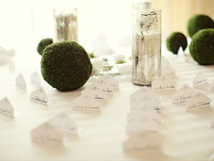 Tmx 1510591923449 38329410060655403205474n Woodbridge, VA wedding planner