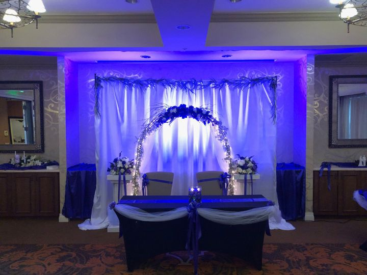 Tmx File7 2 51 1075443 1562094812 Denver, CO wedding dj
