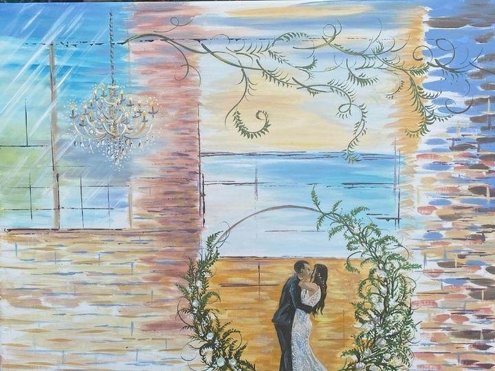 Tmx Drawing Caf 51 1988543 162575924043908 Denver, CO wedding venue