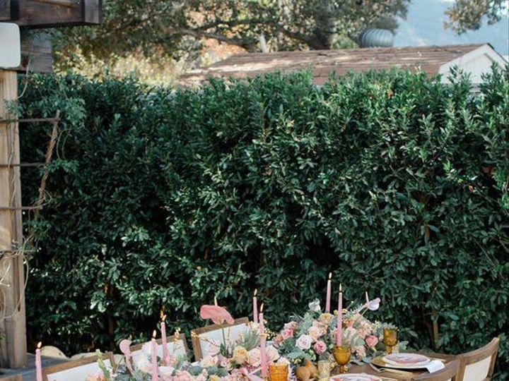 Tmx Albatross Guest Table 51 1899543 161069352758852 Carmel By The Sea, CA wedding rental