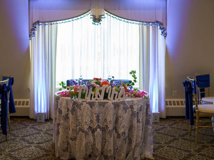 Tmx H0 51 433643 Rehoboth, MA wedding venue
