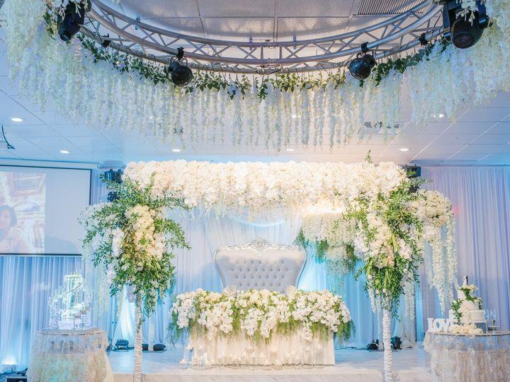 Tmx 6 51 954643 158715516037469 Anaheim, CA wedding planner