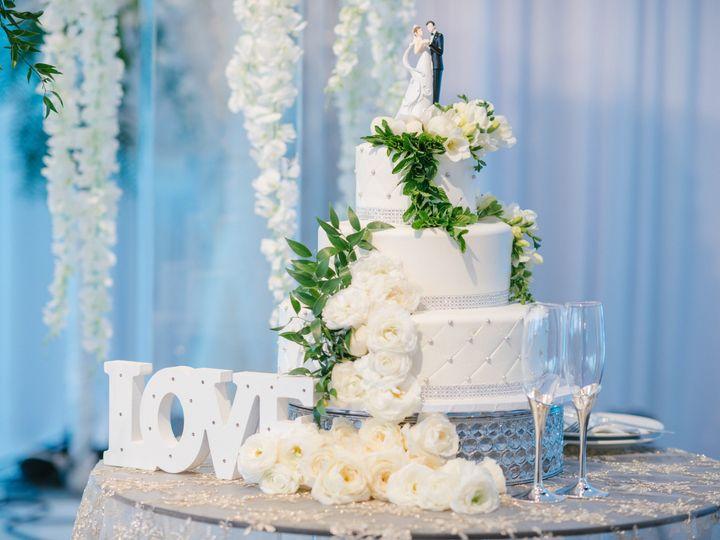 Tmx 7 51 954643 158715515996861 Anaheim, CA wedding planner